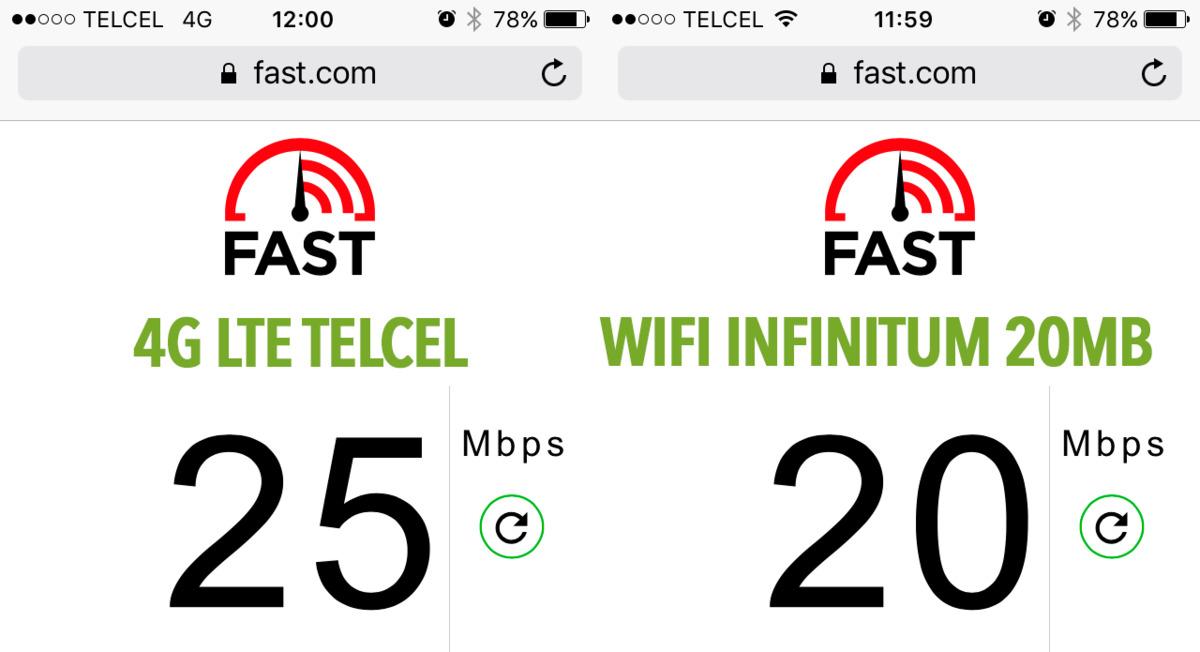 Comparativo de velocidad de internet, Infinitum y Telcel