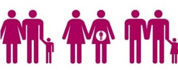 Sobre lo bueno o malo del matrimonio igualitario