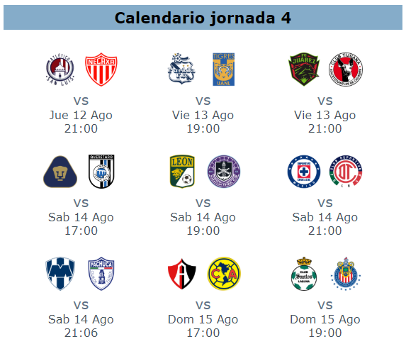 ⚽️ Guia de la jornada 4, pronósticos, horarios y canales de trasmisión📺 del futbol