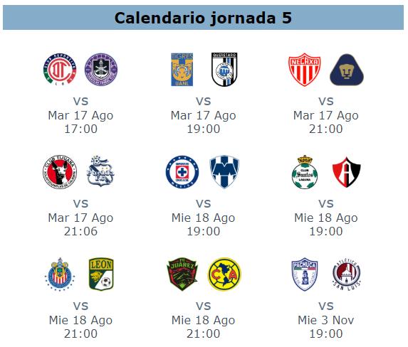 Calendario y trasmisiones de la jornada 5 del futbol mexicano apertura 2021