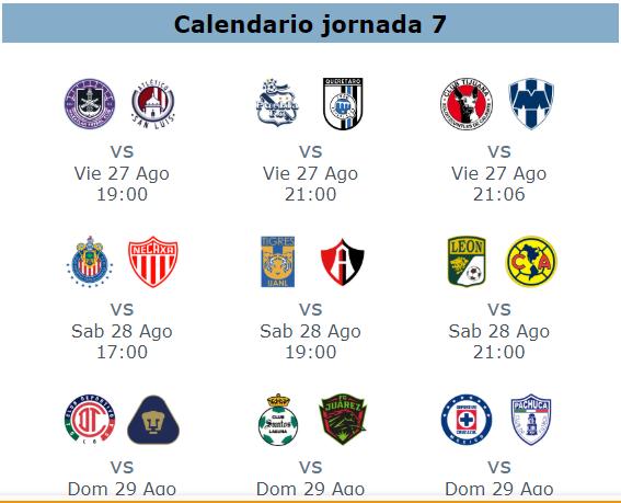 Calendario, trasmisiones y pronósticos de la jornada 7 del futbol mexicano