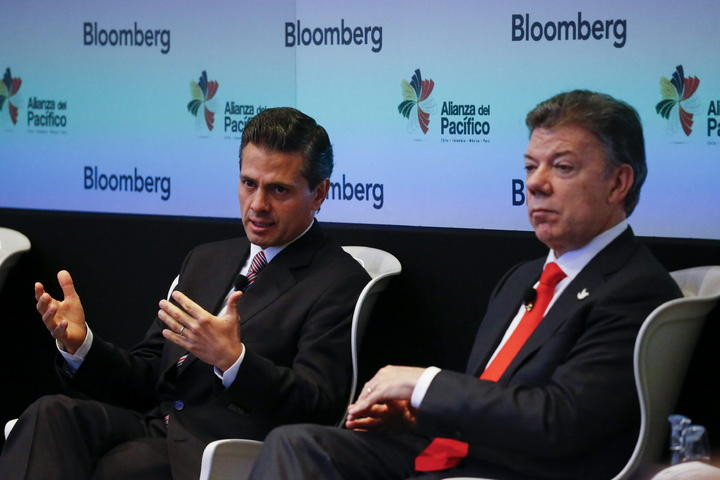 Es seguro invertir en forex mexico