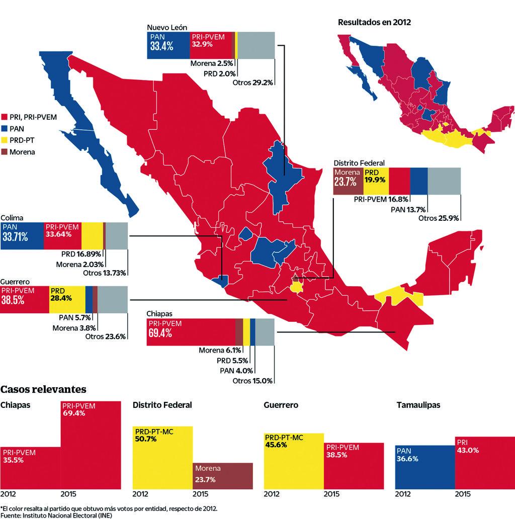 Mapa De Elecciones 2015.Cambios En El Mapa Electoral El Siglo De Torreon