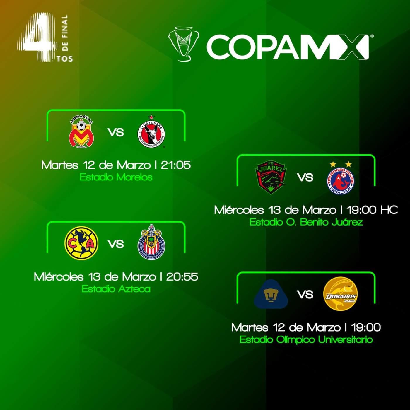 Definieron fechas y horarios de cuartos de Copa, El Siglo ... - photo#41