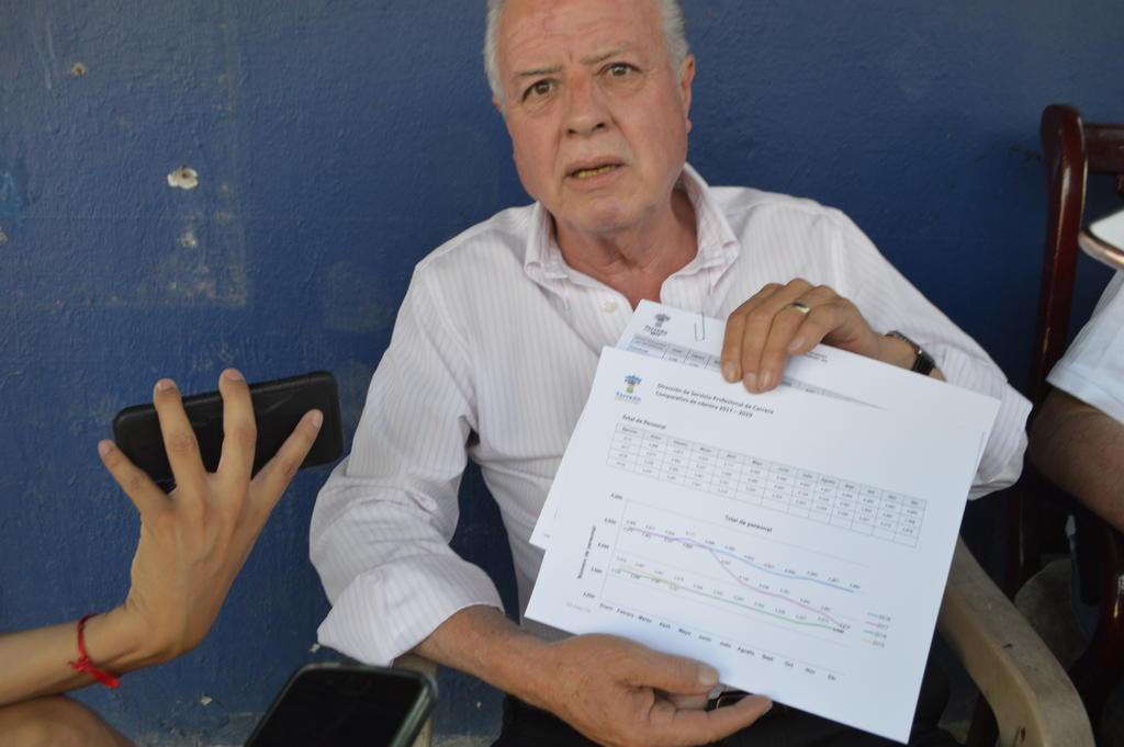 Pide Zermeño 'autocrítica' a regidores del PRI