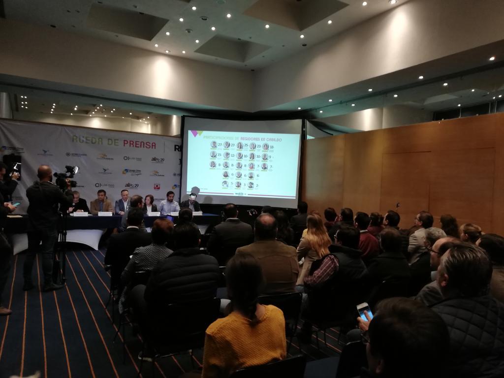 Revelan que ciudadanos no conocen a su regidor en Torreón - El Siglo de Torreón