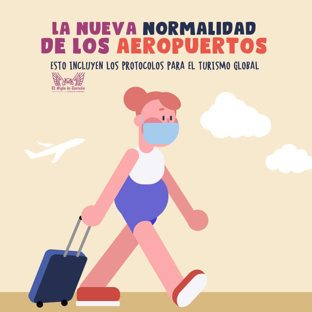 La nueva normalidad de los aeropuertos antes de COVID-19, El Siglo de Torreón