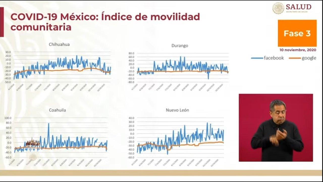 Supera México las 95 mil muertes por covid