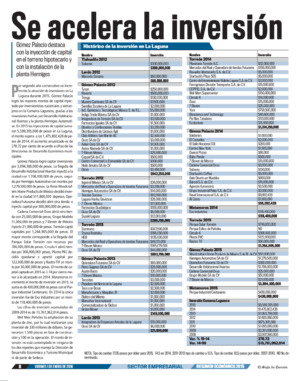 Edición impresa 01ecoa10