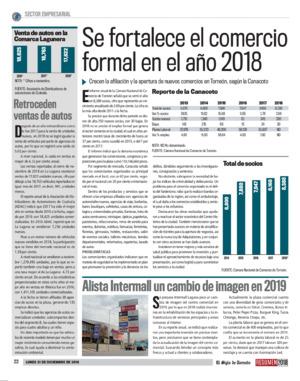 Edición impresa 31resa22